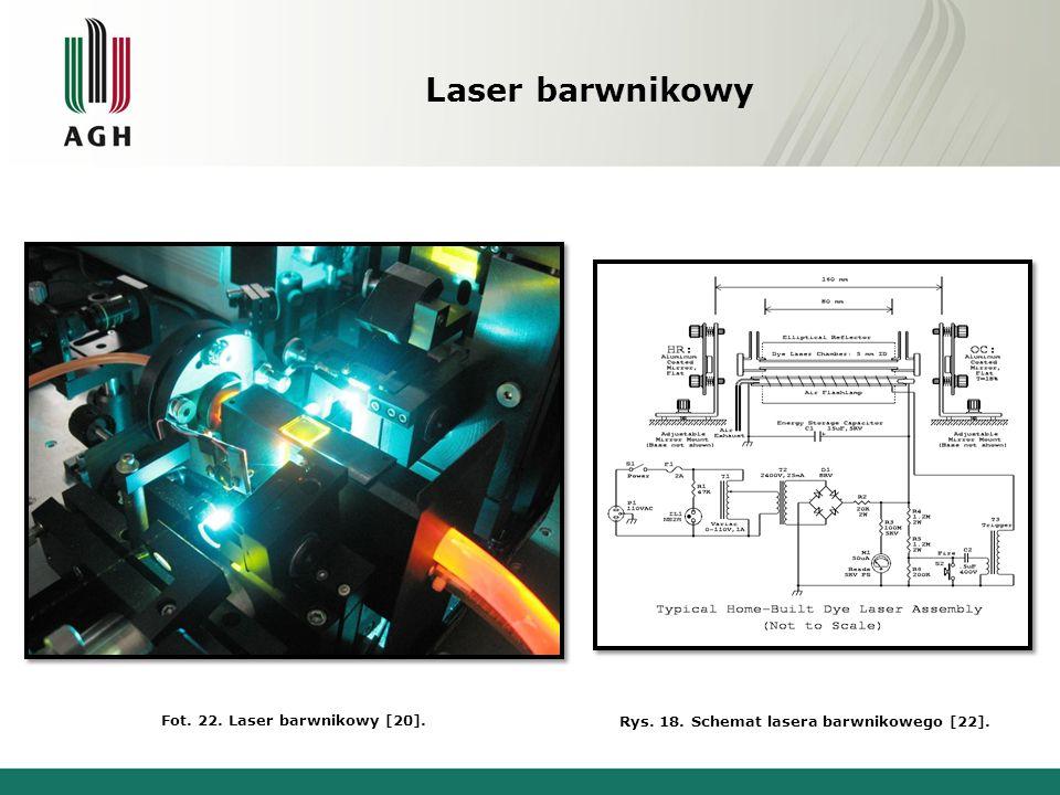 Laser barwnikowy Fot. 22. Laser barwnikowy [20].